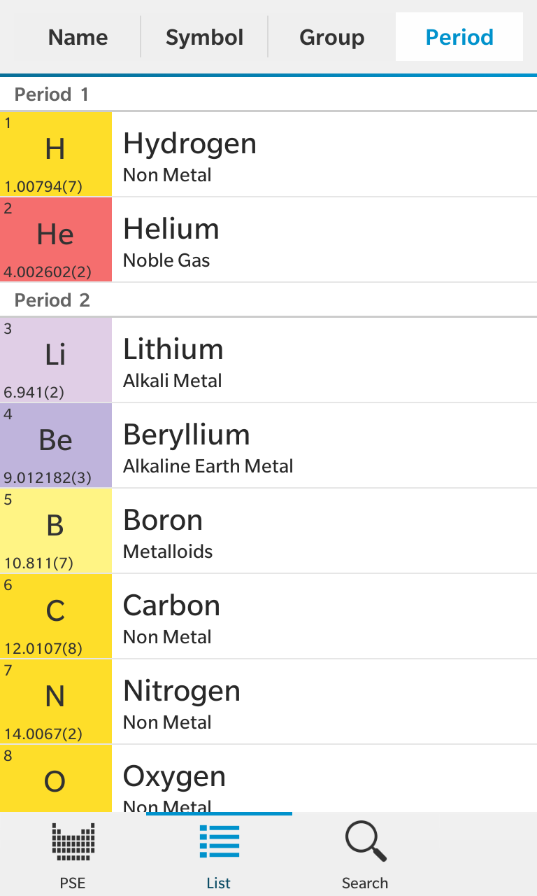 Periodic table bytebau listview order gamestrikefo Image collections